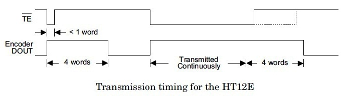 ht12e transmission timing